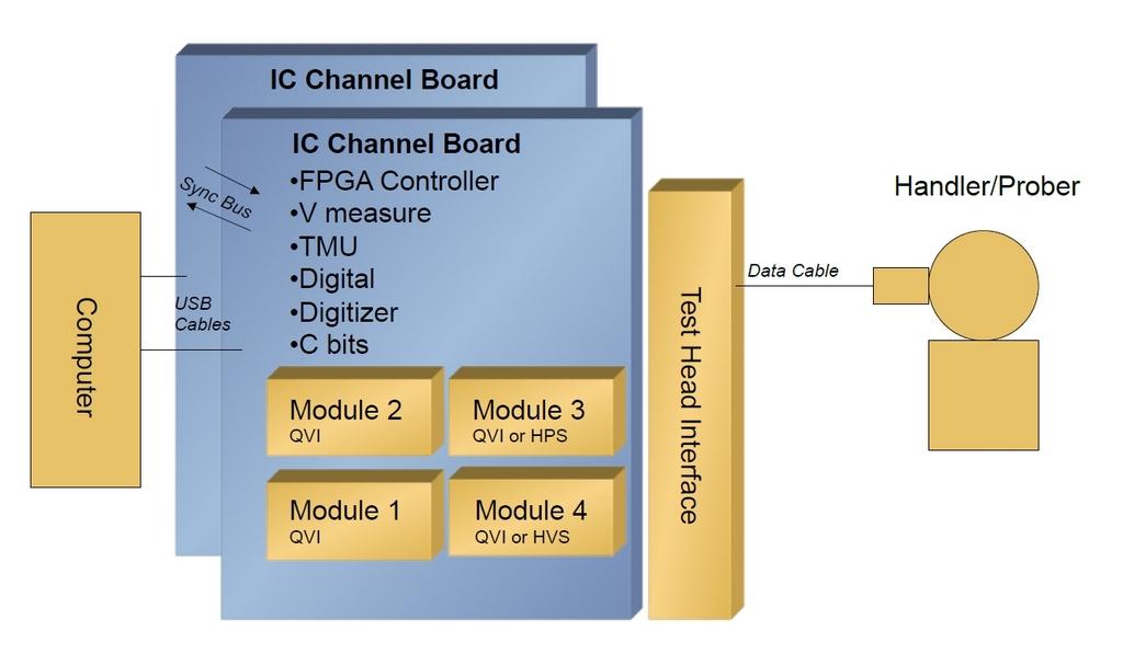 FTI_1000_IC_Tester-001