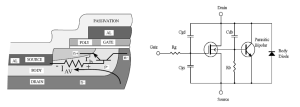 Power MOSFETs rated for maximum reverse voltage BVdss