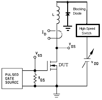 Unclamped Inductive Switching Schematic with DUT on