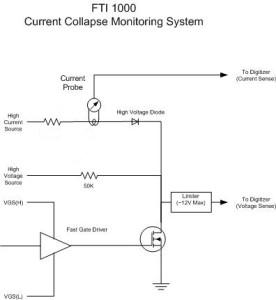 Dynamic Rdson measurement schematic
