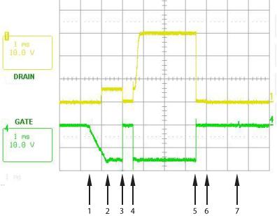 Rdson measurement waveform